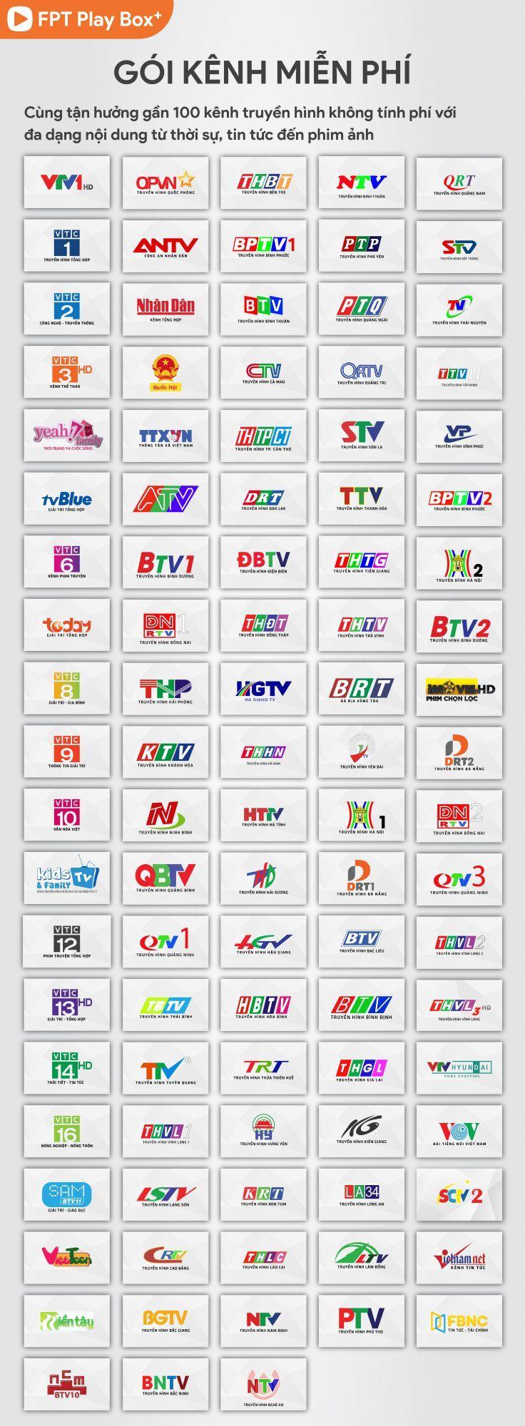 kênh truyền hình fpt play box miễn phí