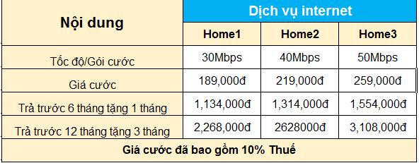 giá wifi vnpt bao tiền 1 tháng